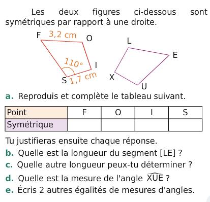 exercices symétrie axiale 4eme pdf