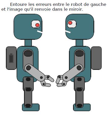Erreurs entre le robot et son image dans le miroir : exercices en CM1.