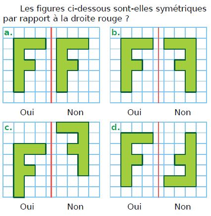 Figures symétriques par rapport à l'axe : exercices en CM1.