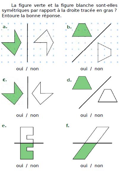 Les figures sont-elles symétriques ? : exercices en CM2.
