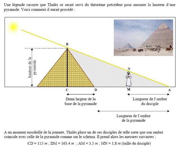 Calcul de la hauteur de la pyramide de Khéops : exercices en 3ème.