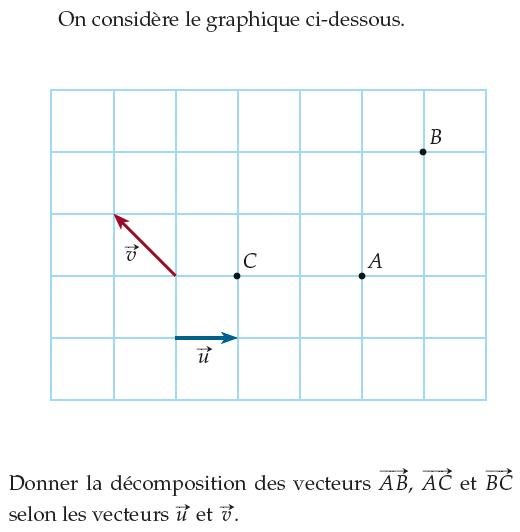 Décomposition de vecteurs : exercices en 1ère S.