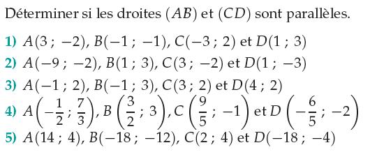 Déterminer si les droites sont parallèles : exercices en 1ère S.