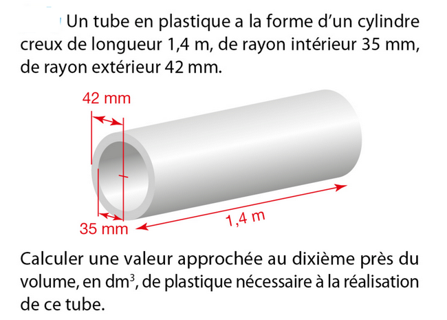 Un tube en plastique : exercices en 5ème.