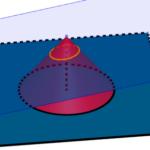 Section d'un cône de révolution avec geogebra en 3ème