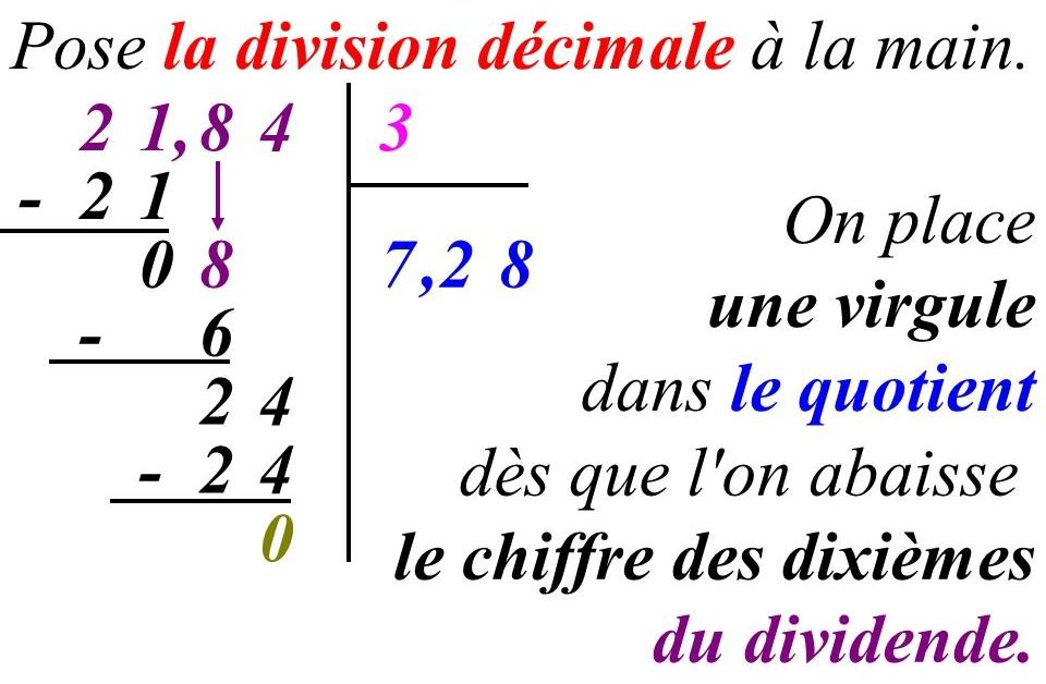 Poser division décimale