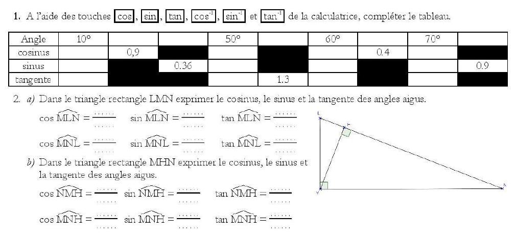 activité calculatrice trigonométrie