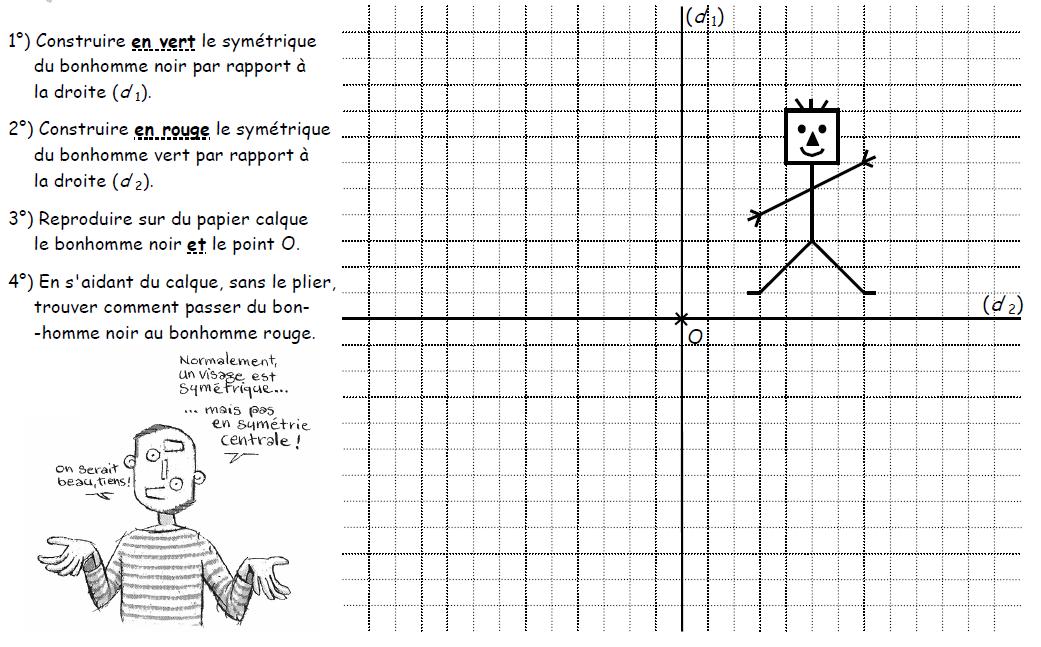 Activité d'introduction symétrie centrale