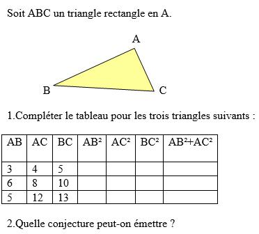 Activité théorème Pythagore