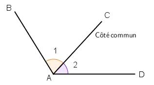 angles adjacents 2