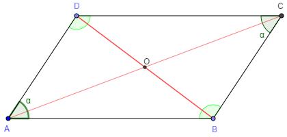 angles opposés parallélogramme