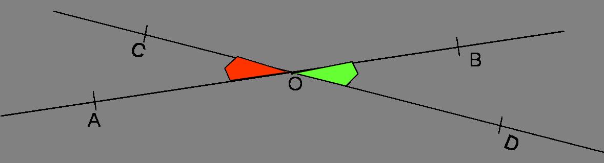 angles opposés par le sommet