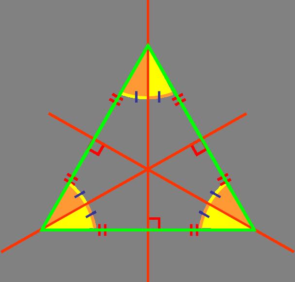 axe symétrie triangle équilatéral