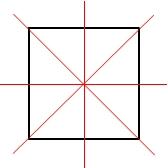 axe symétrie carré