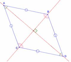 axe symétrie losange