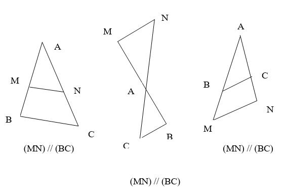 Configurations de Thalès
