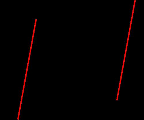 exercice Thalès