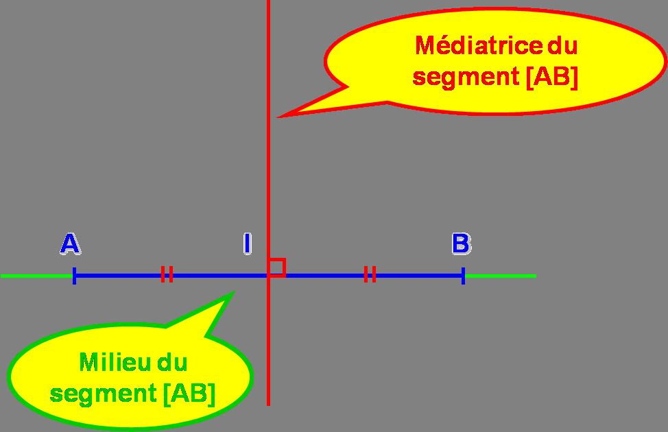 médiatrice segment