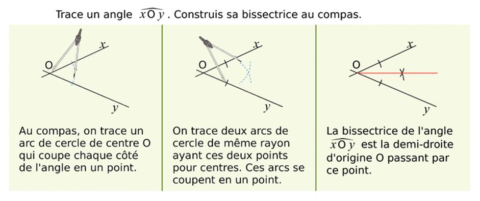méthode construction bissectrice