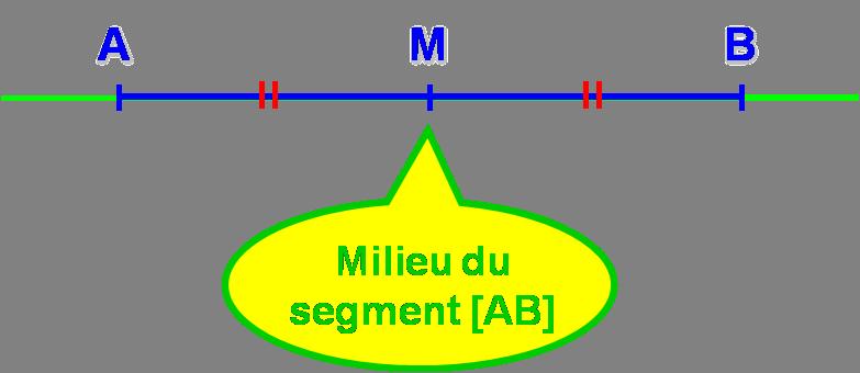 milieu segment
