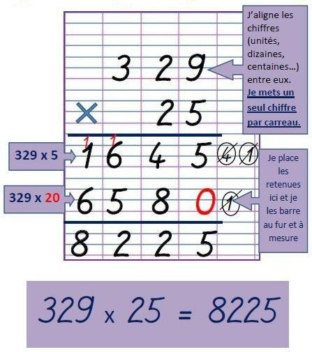 multiplication posée en colonne