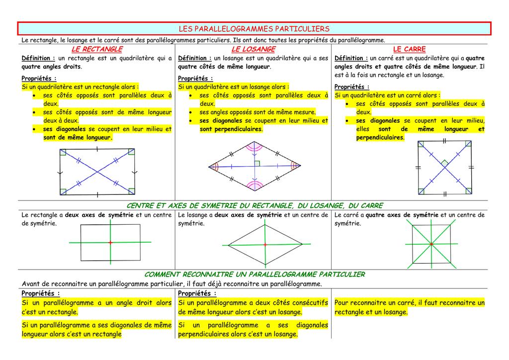 parallélogrammes particuliers