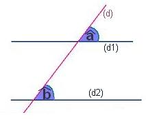 propriété angles-correspondants