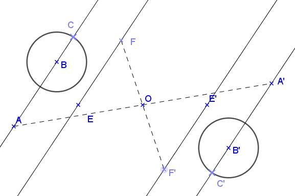 propriétés symétrie centrale