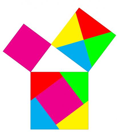 puzzle de Pythagore