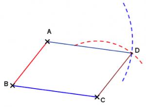 tracer parallélogramme