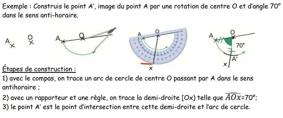 méthode construction rotation point