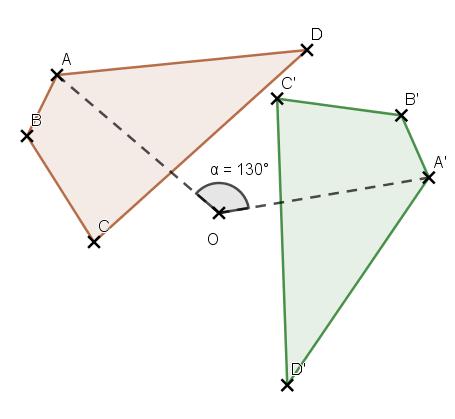 rotation figure