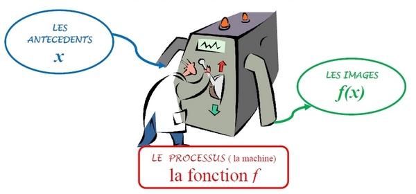 schema fonction numérique