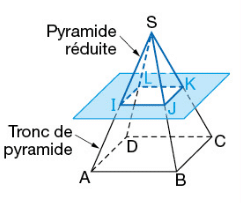 section pyramide