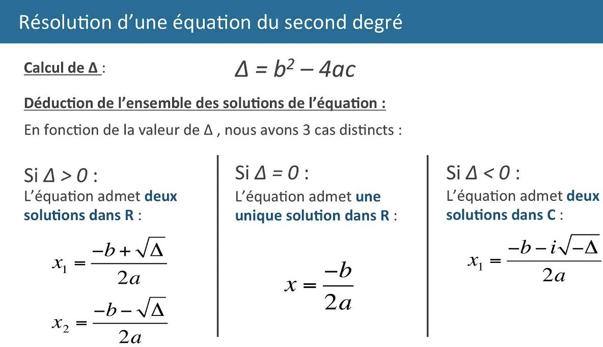 solutions équations second degr