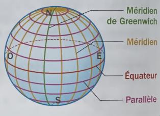 cours coordonnées géographiques sphériques 1