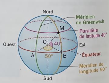 cours coordonnées géographiques sphériques 2
