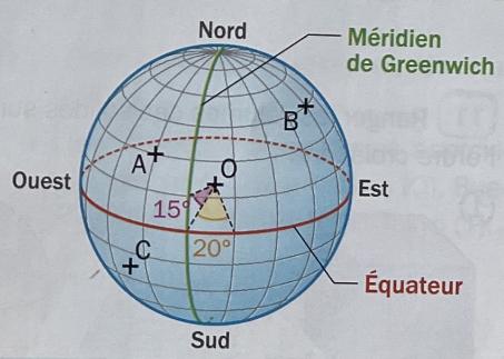 cours coordonnées géographiques sphériques 3