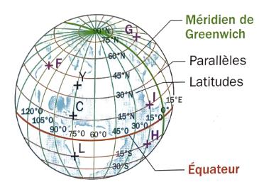 cours coordonnées géographiques sphériques 5