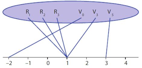 variable aléatoire réelle 1