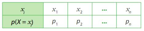 variable aléatoire réelle 2