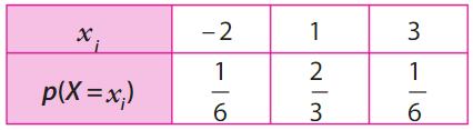 variable aléatoire réelle 3